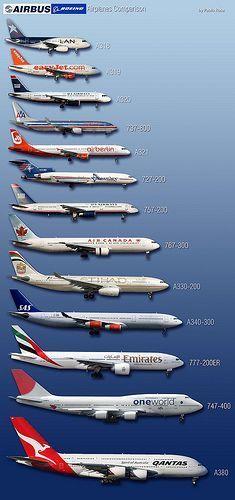 Aviação Cìvil (models)