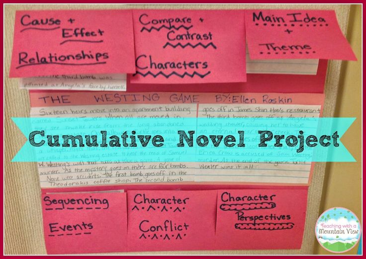 Teaching With a Mountain View: Cumulative Novel Project with free printable