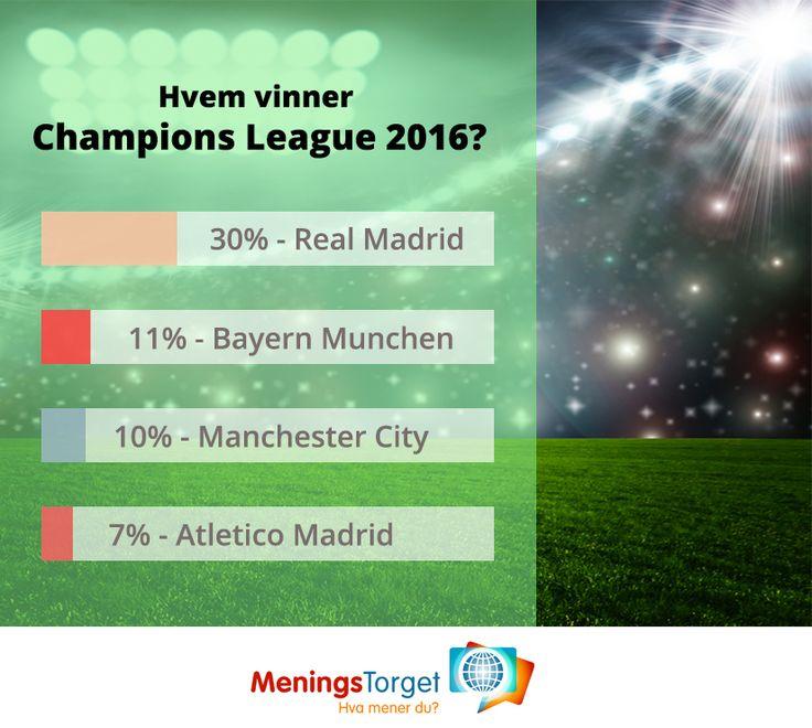 Real Madrid favoritter til å vinne CL hos Meningstorget!