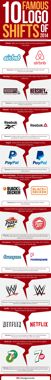 #Infografía con 10 cambios de logos famosos en 2014 #diseño #designmantic