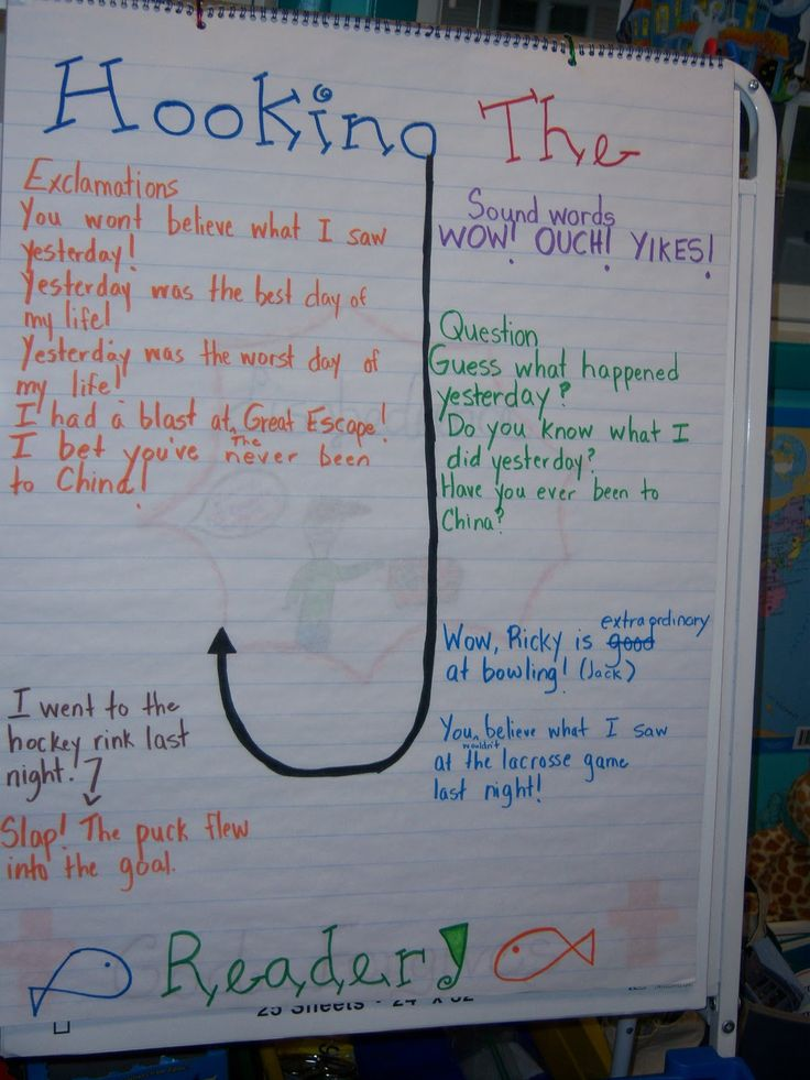 "Hook the Reader I think to introduce hooks in a story the student should have the option of playing with writing with different hooks.  To do this you could challenge them to use different strength levels of hooks by inviting them to go ""fishing"".  Minnow=little hook, Bass Fish=medium hook, Shark=huge hook.  Could be done with a sticky hand and fish on the wall.  :)"