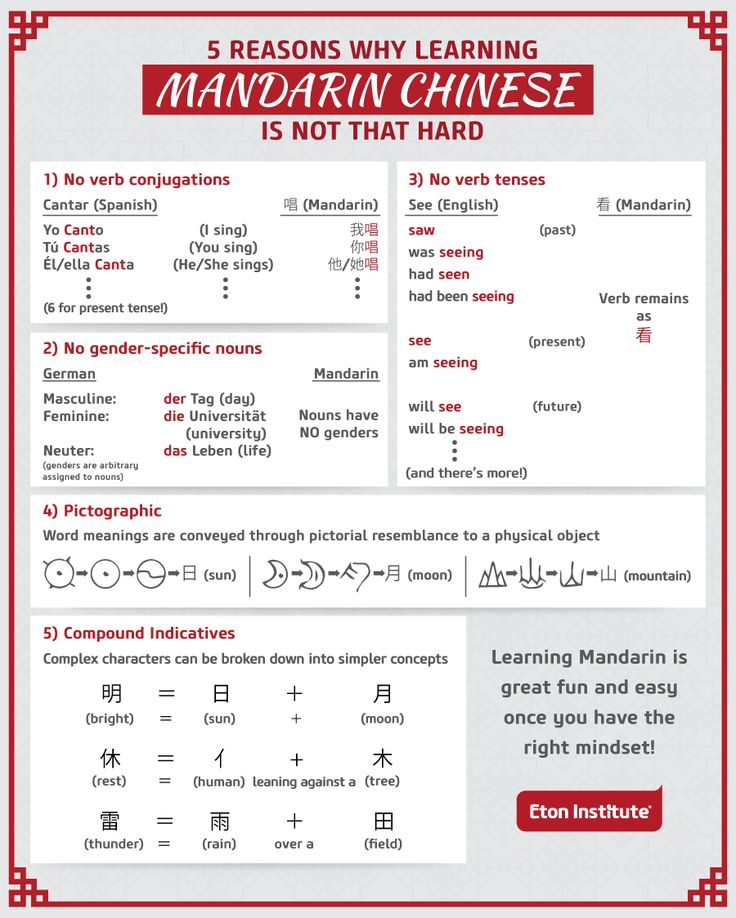 Why People Say Japanese Is Hard to Learn and Why ... - Tofugu