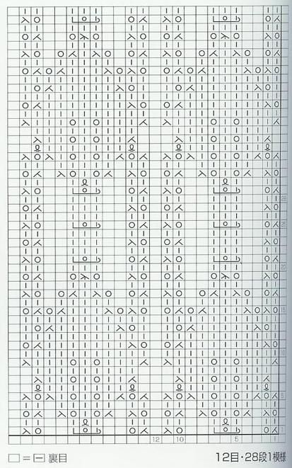 lace knitting stitches japanese chart 1