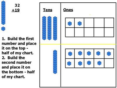 155 best Teaching- Math Tens and Ones images on Pinterest Math - ten frame template