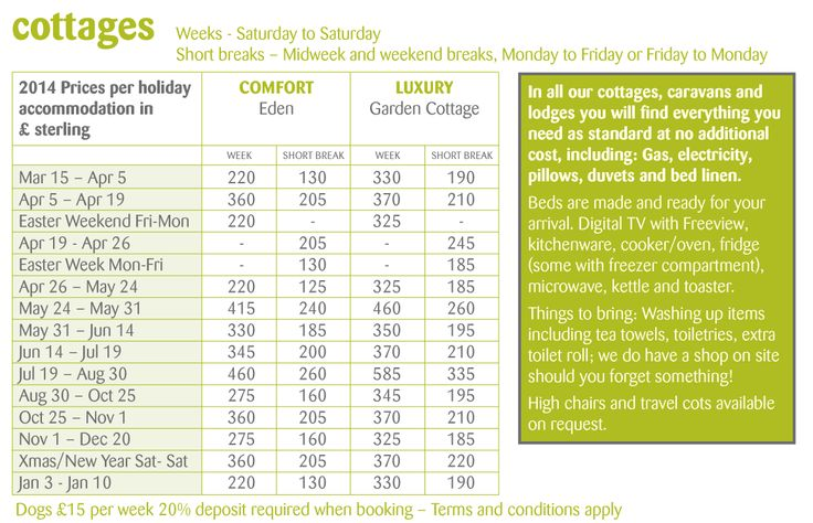 Cottages and bungalows pricelist