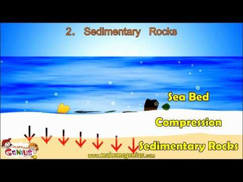 Three Kinds of Rock and The Rock Cycle (C1, W14)