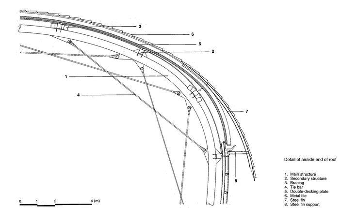 (kansai airport )Roof Detail-3.jpg (1483×868)