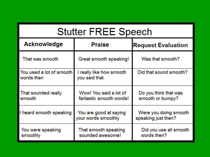 Verbal Prompts for Stuttering. Repinned by SOS Inc. Resources. Follow all our boards at pinterest.com/sostherapy for therapy resources.