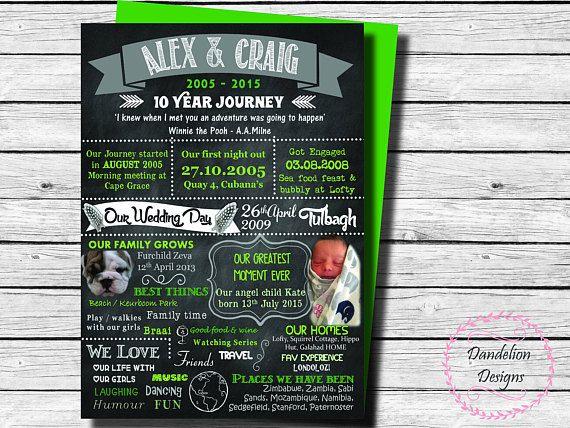 Anniversary poster chalkboard Anniversary poster Anniversary