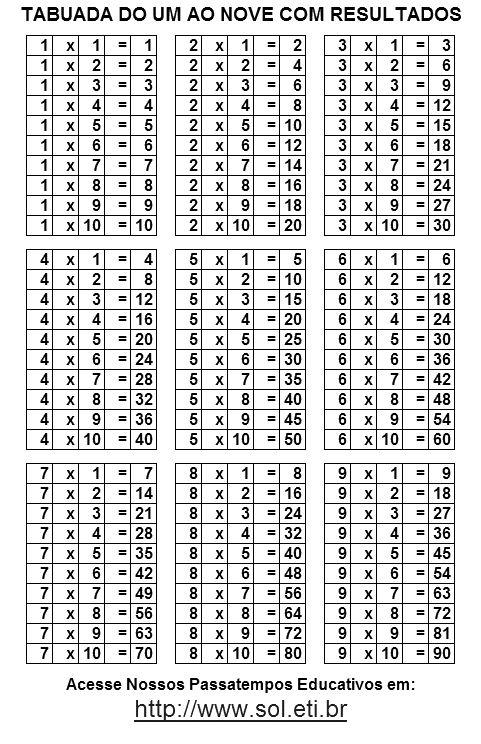 Tabuada Para Imprimir: Com Resultados. Contas de Multiplicação do 1 ao 9. Material Didatico Para Professores, Pais e Alunos.