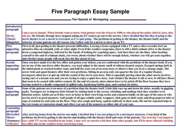 best essays images teaching writing academic high school research paper on autism compared to high school graduates dropouts are less likely a job and earn a living wage and more likely to be