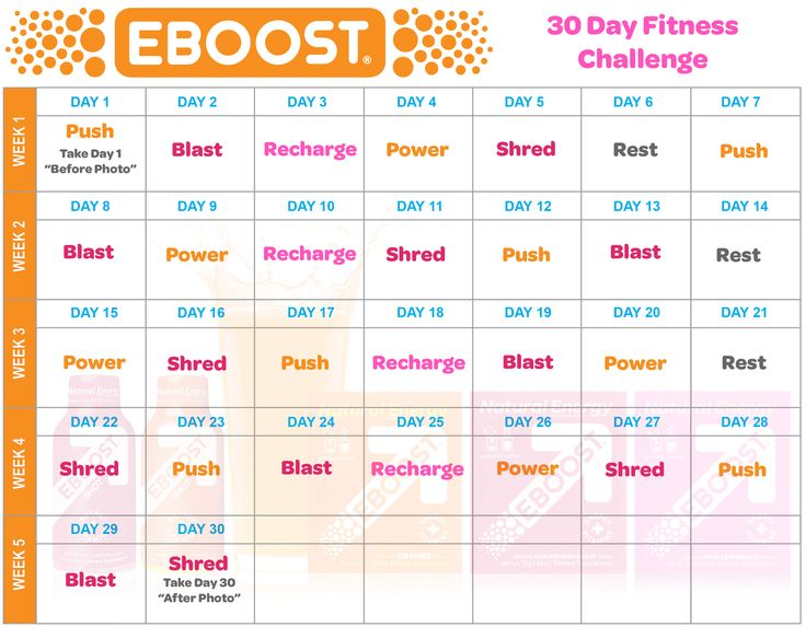 Strength training for weight loss workout