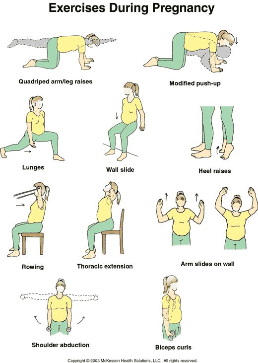 hey, one of these days I might actually need this -- Exercises During Pregnancy