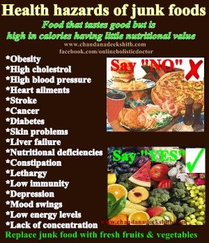 "effects of junk and nutritious foods How junk food wrecks your body it's no surprise that junk food is low in healthy nutrients all of the groups experienced ""very similar"" negative effects."