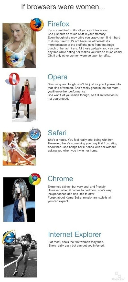 web browsers...
