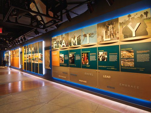 sports museums - Google Search