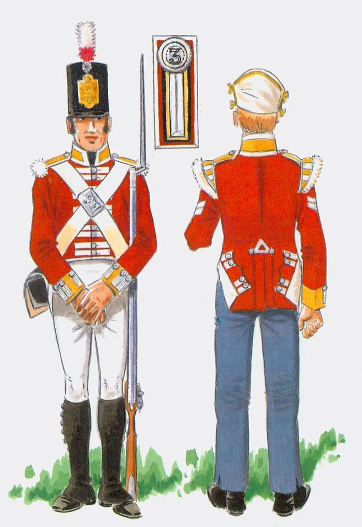 British Colonial Uniform 100
