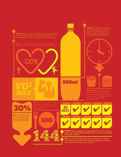 Crush | AM Index Startup Infographic Illustration