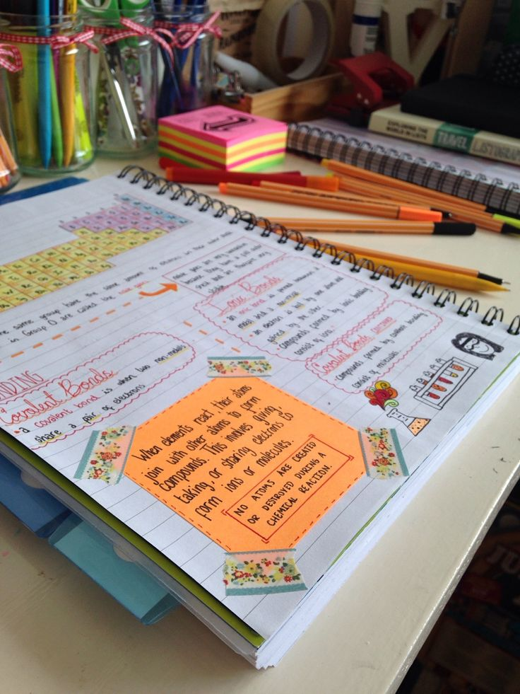 "alostmoon: ""25.7.15 // 4:03PM Bonding revision notes done and C1.1 finished (woohoo!). I'm particularly loving the post it in the corner. I need to get some more appropriate washi tape which fits my themes  """