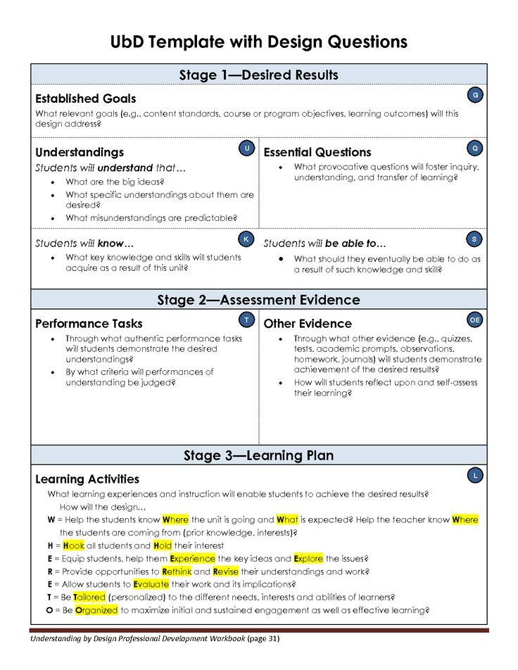 Ubd Lesson Plans In Math High School