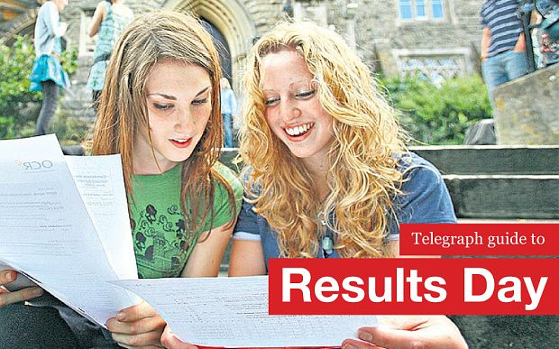 Read our guide to A Level Results Day 2015; including guides for Clearing and Adjustment