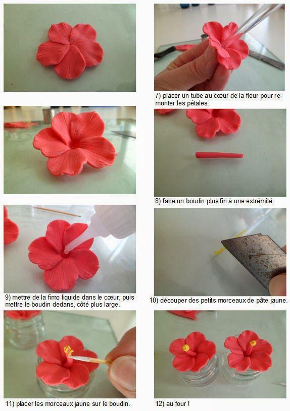 El bricolaje de Cynthia: Un rapido tutorial!