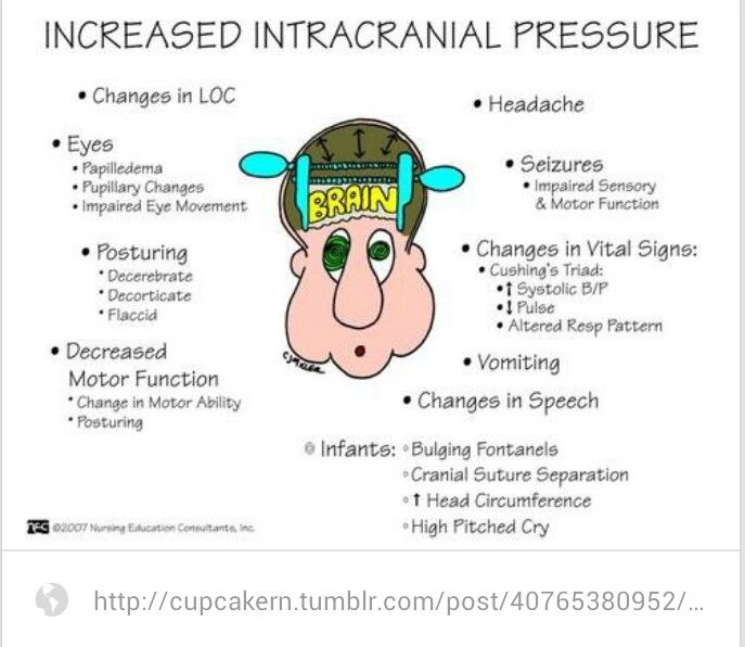 Increased intracranial pressure ~ signs and symptoms