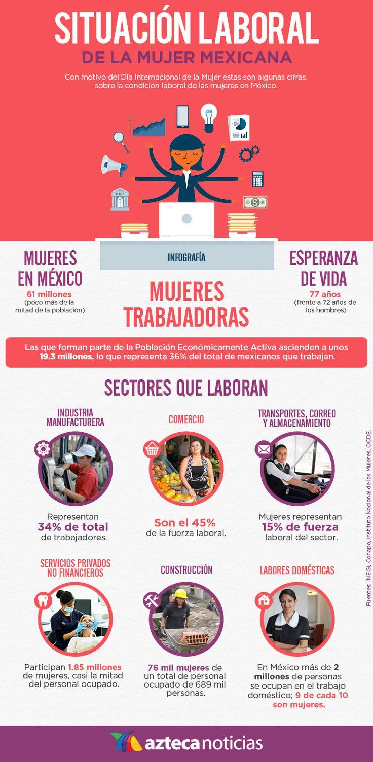 Situación laboral de la mujer mexicana #infografia