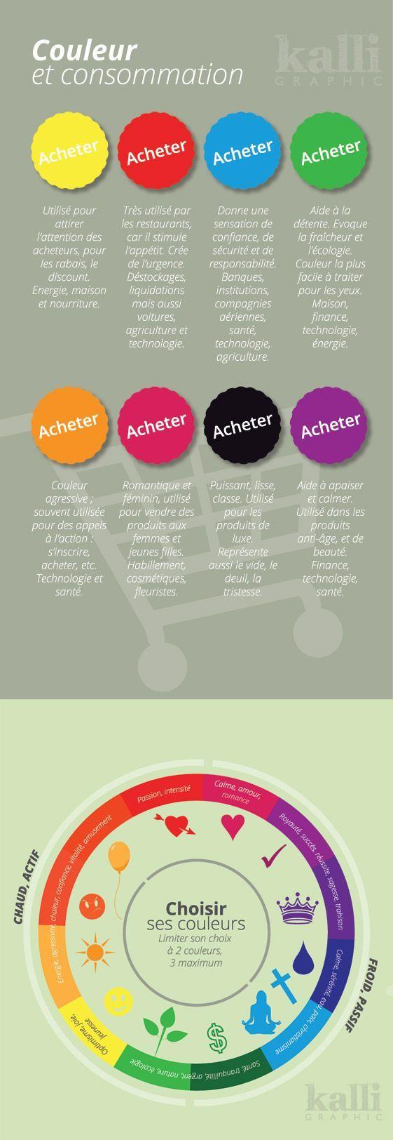 Psychology infographic and charts Quelles couleurs choisir ? Symbolique et marketing – Kalli Graphic – Flora Ambrosini // Publicité et Communication Infographic Description choisir couleurs signification symbolique - #Psychologyinfographics