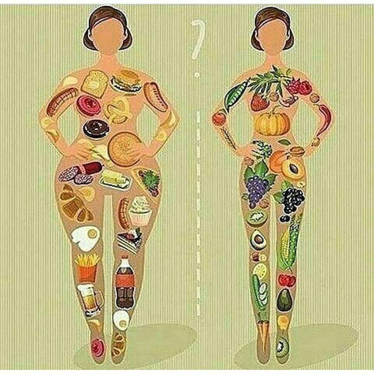 @lyfe.Inspiration Una buena alimentación se nota  ...... .....Come saludable  @lyfe.Inspiration . .@lyfe.Inspiration #salud#cuerpo#buenaalimentacion#motivacion#ejercicio# . . @lyfe.Inspiration