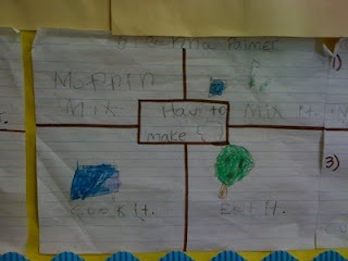 4-square writing for K