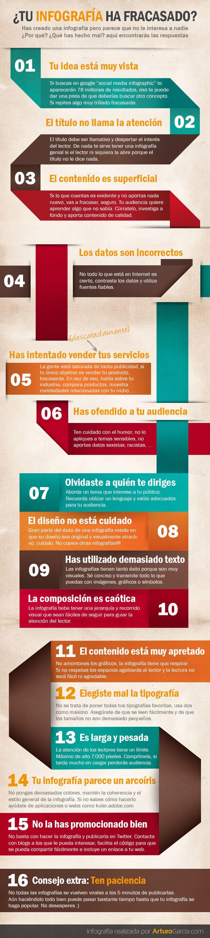 15 cosas que debes evitar si quieres que tu infografía viralice bien [Infografía] - TreceBits