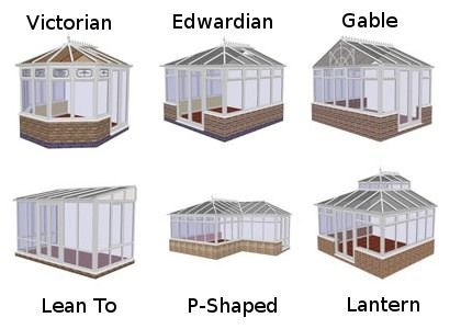 Conservatory styles. Thinking the P shaped would be good, could have living space in part and greenhouse in part, or maybe two Edwardian, one connected to the house, one separate but easy to get to, for greenhouse.