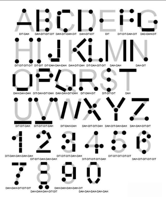 Morse Alphabet