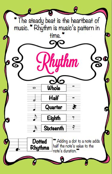 rhythm anchor chart--lots of anchor charts on this page