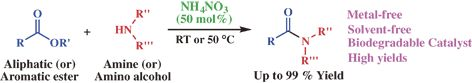 Ammonium Nitrate: A Biodegradable and Efficient Catalyst for the Direct Amidation of Esters under Solvent-free Conditions  10.1246/cl.140846