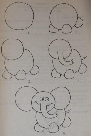 Children and creativity. Elementary drawing lessons for kids - A Little Elephant by natalia