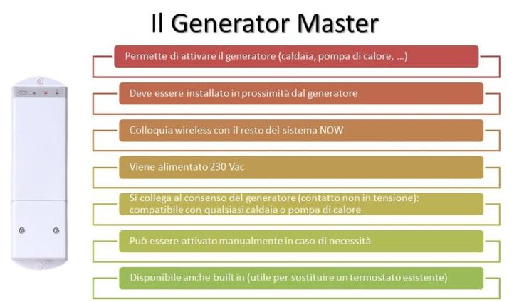 The third part of the NOW system is the Generator Master. This controller switches the boiler (or any other type of generator or heat pump) on and off only when required by real system needs. Evolved IRSAP algorithms maximize generator output and place it in the conditions to work with the greatest efficiency. its is also available in the built in version and its installation is really very quick and easy.