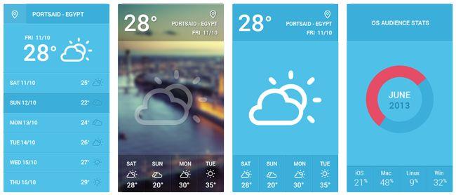 Resource: Flatastic Mobile Retina and Standard UI Kit (PSD)