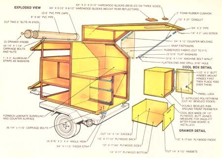 how to build a hard caravan annex