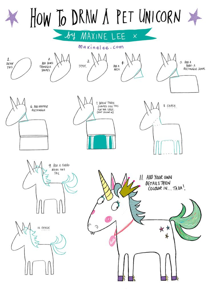 How to Draw a Pet Unicorn - Been asked for this quite a bit recently. Had to go back a bit but found on my website!