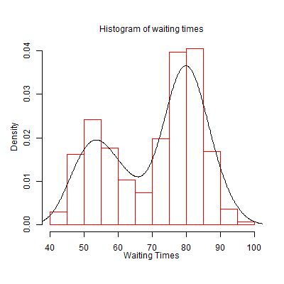 24 best Chapter 0 concepts by jack Harrison images on Pinterest - histogram template