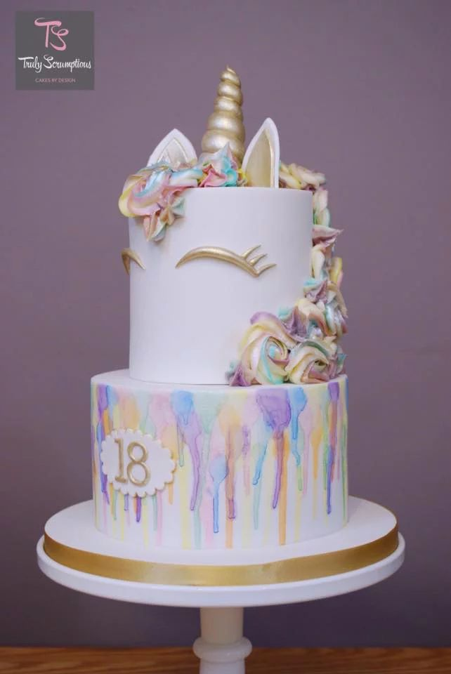 Cake Decorating Classes For Birthday Parties