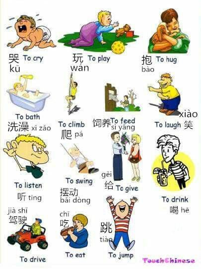 how to learn chinese language from hindi