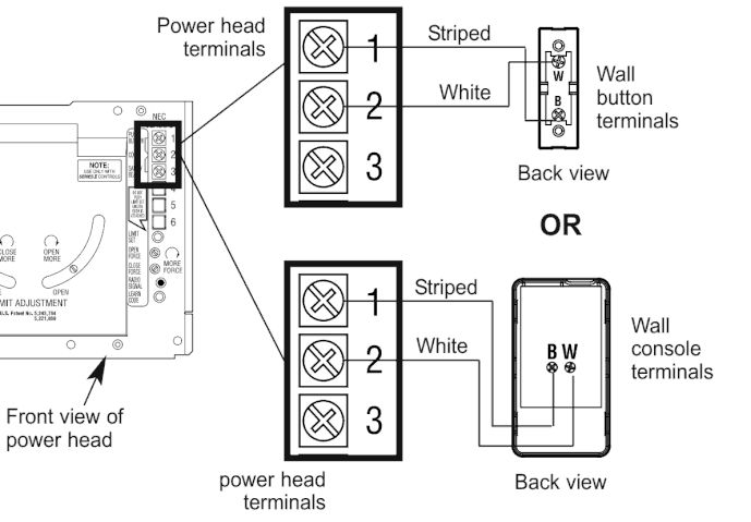 Wiring Overhead Legacy opener. Instructions for Garadget