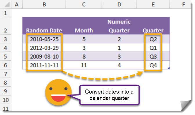 how to put date on microsoft excel