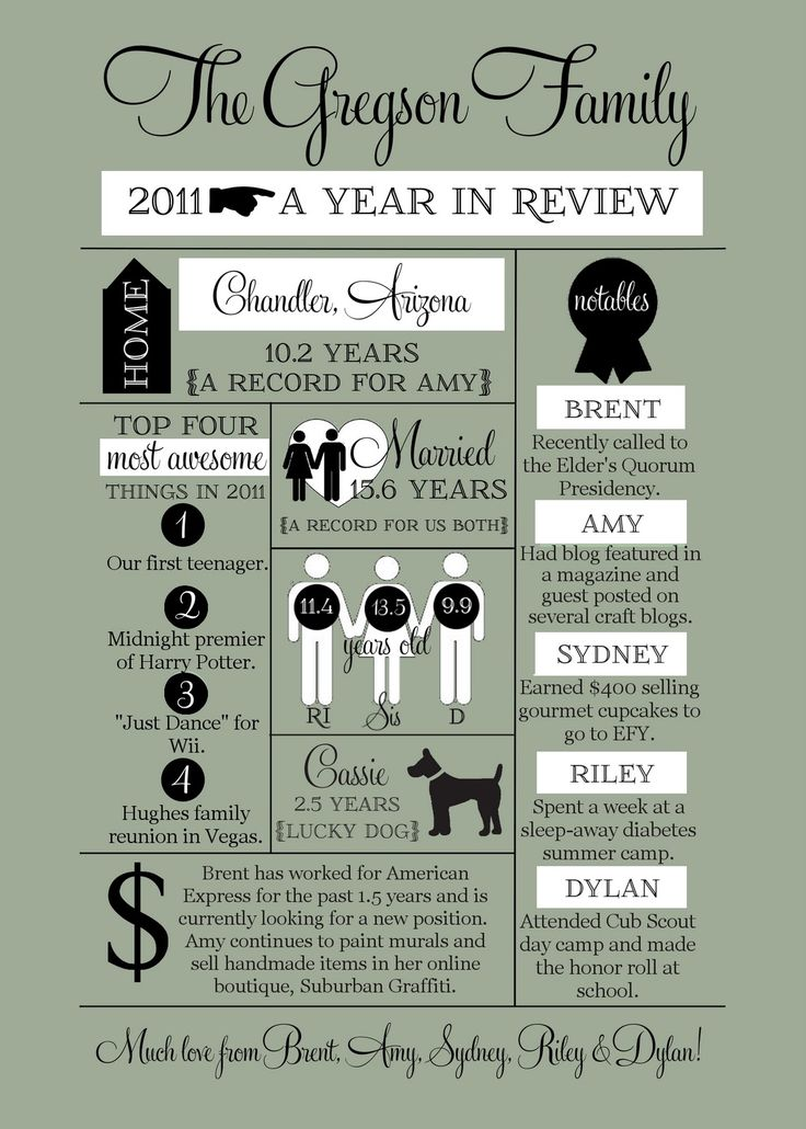 9 best A Year in Review Cards images on Pinterest Christmas - christmas letter format