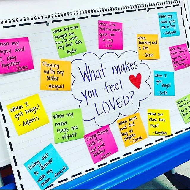 Building relationships and a sense of community is essential in our classrooms...@truelifeimateacher does an amazing job with this! How do you help your students build relationships? I do it through #morningmeeting and #afternoonwrapup and the kiddidles love it!