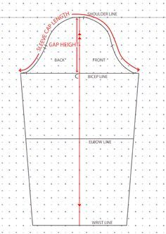 Wonderful full tutorial how to draft a sleeve pattern the RIGHT way!:)