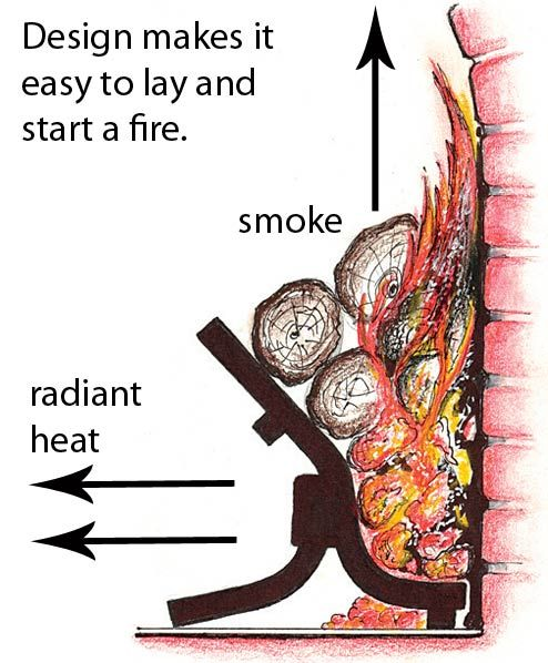 how to get smoke out of house from fireplace